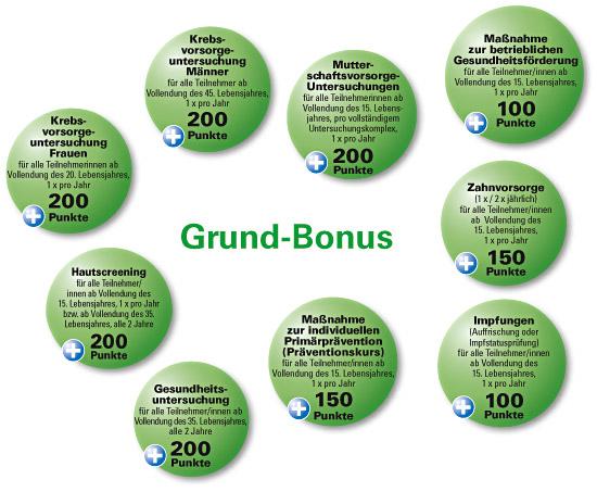 1-wbkk-bonus-grund-web