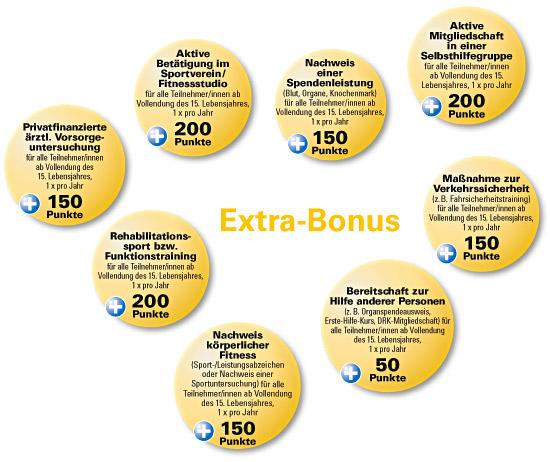 2-wbkk-bonus-extra-web